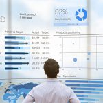 CRM Deal values dashboard